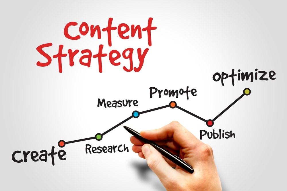 Создание контент-стратегии