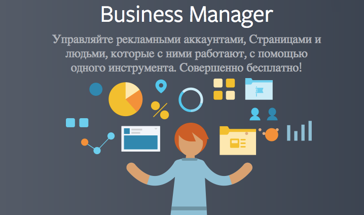 Запуск рекламы в Business Manager