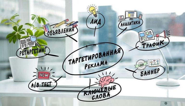 Как создать таргетированную рекламу Вконтакте